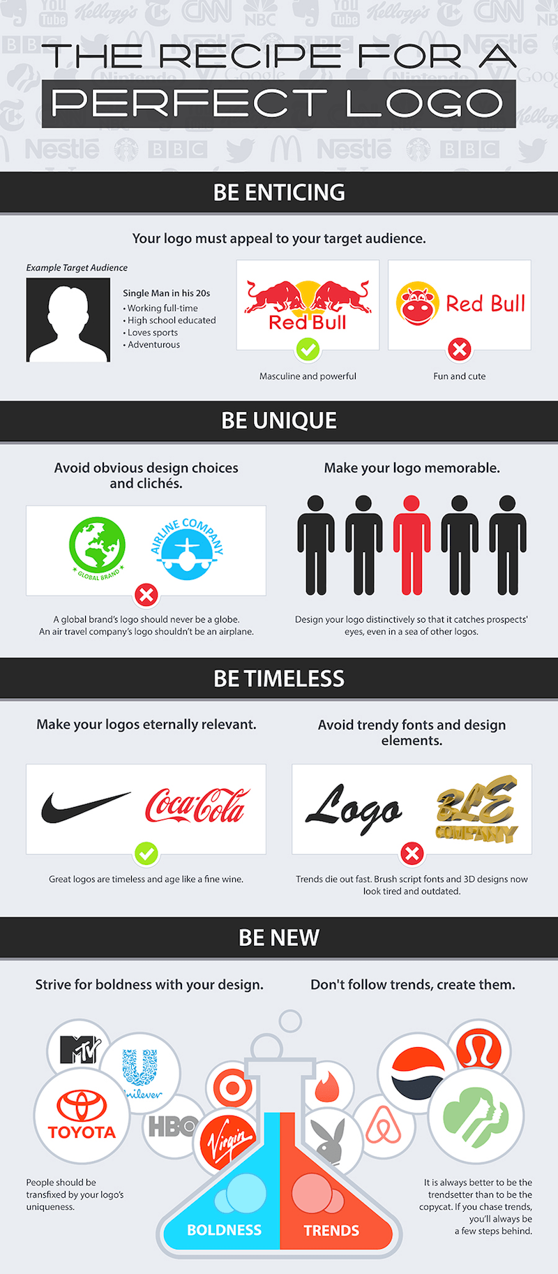 7 qualities of a great logo