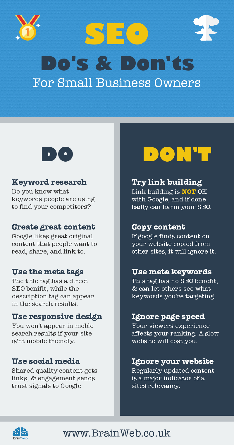 Small Business SEO Dos Don'ts infographic
