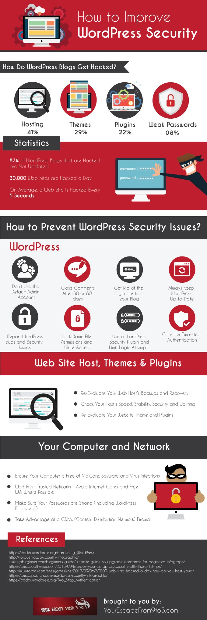Strengthen your WordPress website security