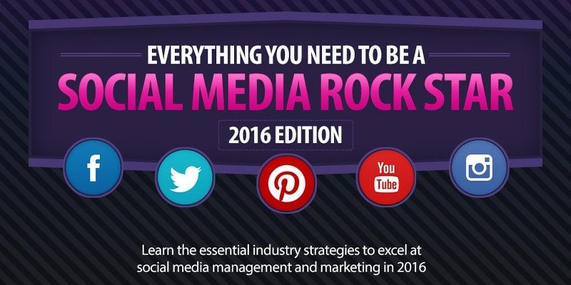The 2016 social media cheat sheet