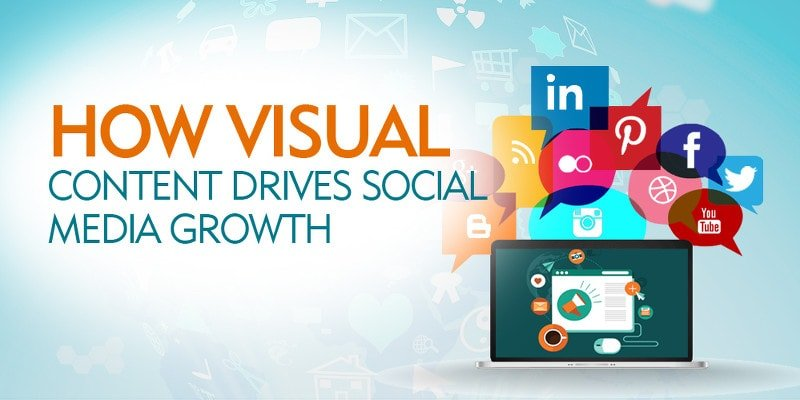 How visual content is key to social media growth