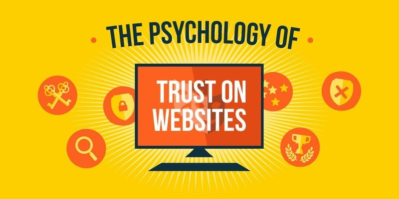 Website Trustworthiness Psychology 101